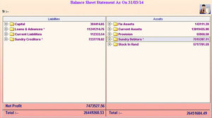 Grocery Wholesalers - Balance Sheet